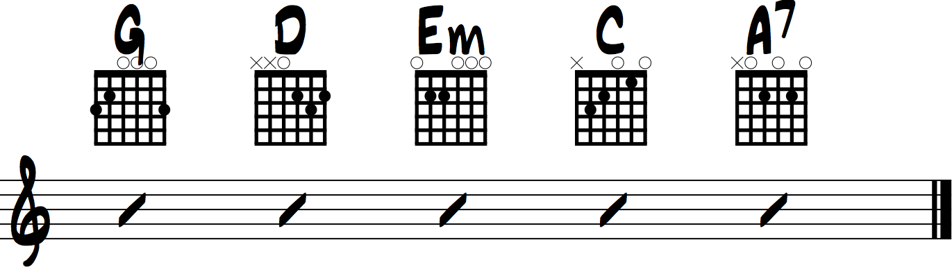 I\'m Yours Chords Tutorial (Jason Mraz)