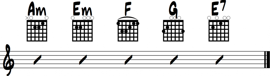 Rolling in the Deep chords tabs