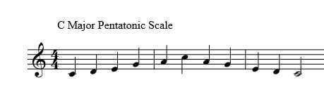 C major pentatonic scale