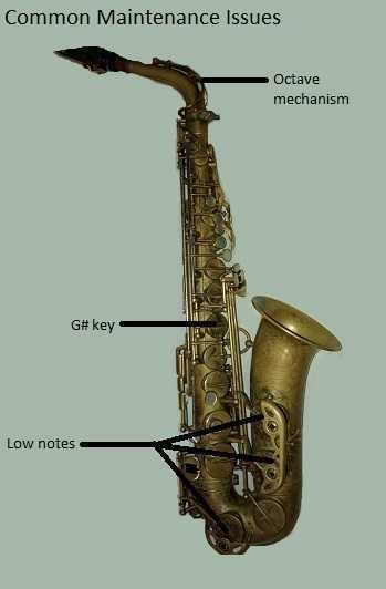 saxophone maintenance common issues
