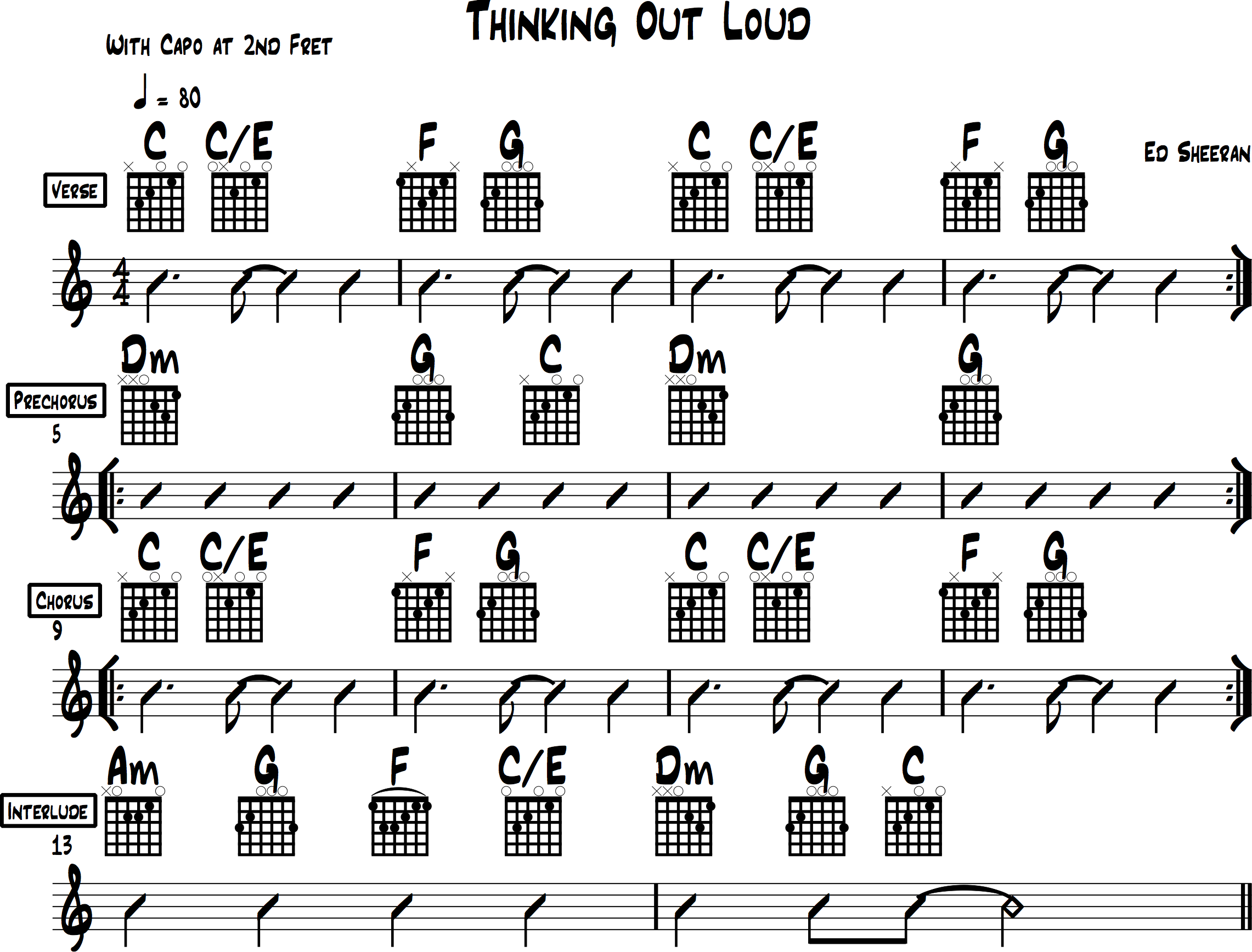 Thinking Out Loud Chords For Beginner Guitar Ed Sheeran