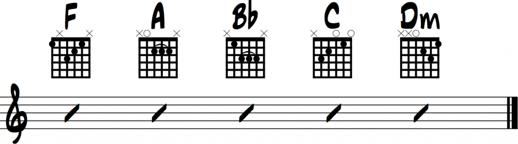 I'm Not the Only One chords for guitar