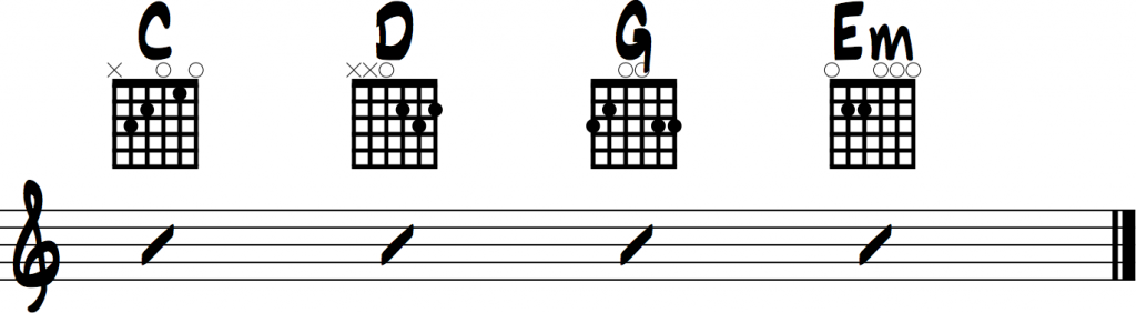 Viva la Vida Chords for Beginner Guitar (Coldplay)