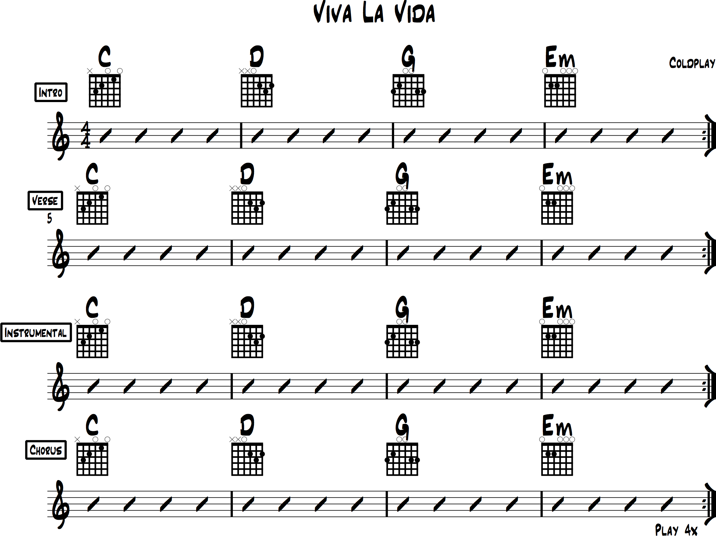 Viva La Vida Chords For Beginner Guitar Coldplay