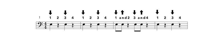 How To Read Strumming Patterns For Guitar Unique How To Read Strumming Patterns