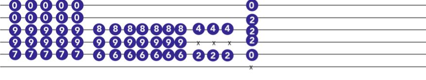 Chorus Guitar Riff for 1979