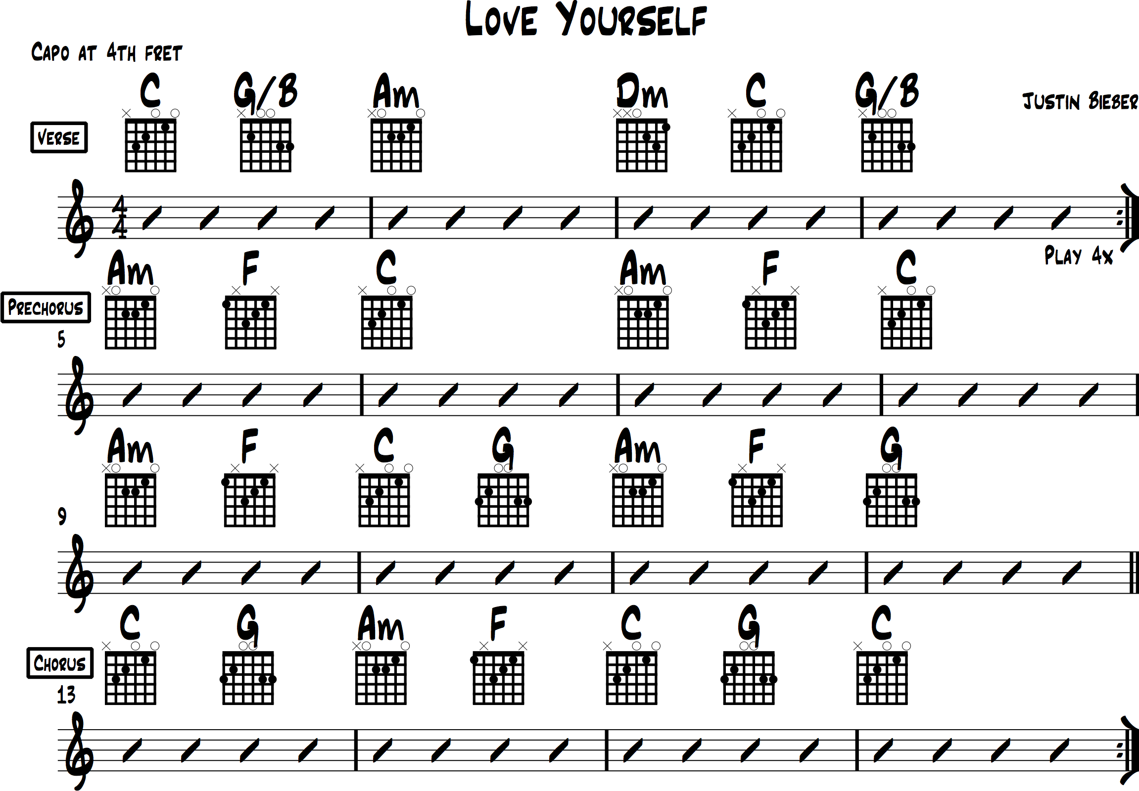Love Yourself chord chart for guitar
