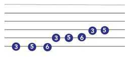 minor guitar scale tabs