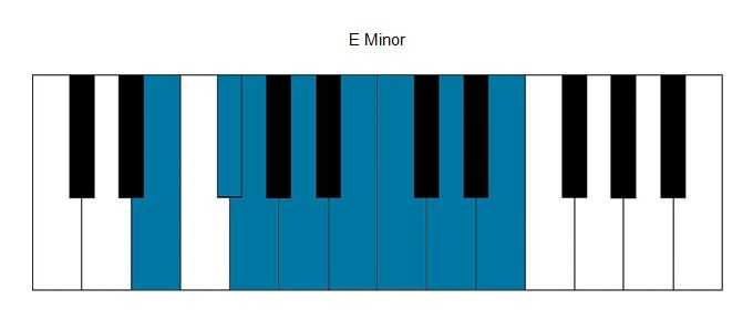 E minor scale on piano