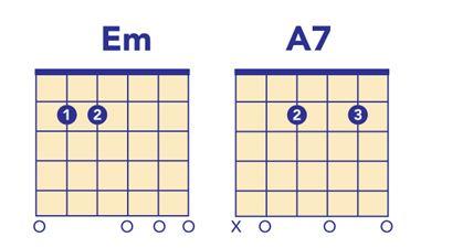 Em to A7 chords on guitar
