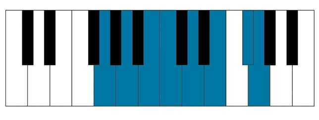 G major scale for piano