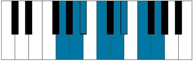 g minor piano scale