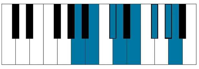 A major piano scale