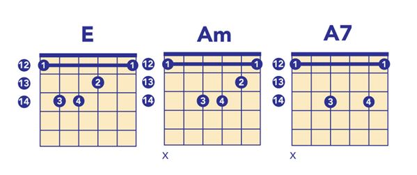 guitar exercise bar chords