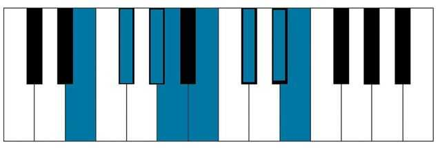 E major piano scale