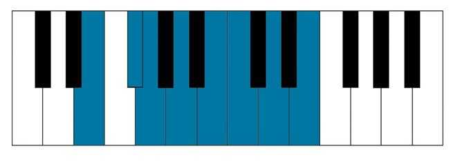 E minor piano scale