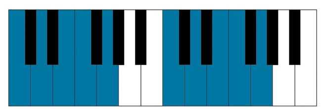 piano warm-up exercise