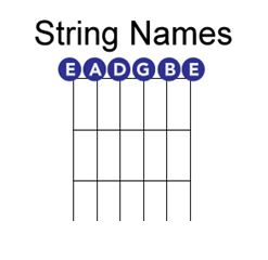 how to tune a guitar string names