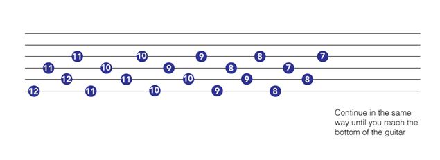 guitar exercise major 6th intervals