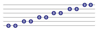 guitar exercises open strings