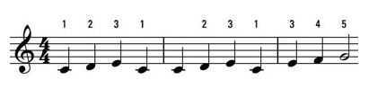 piano finger numbers