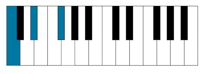 C diminished chord playing on piano