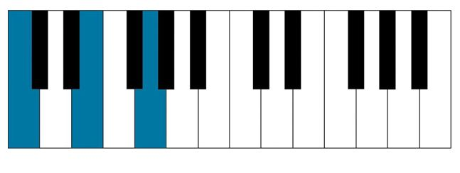 piano fingering exercises C major chord