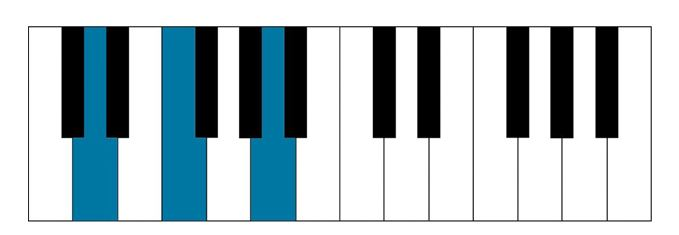 d Minor chord on piano