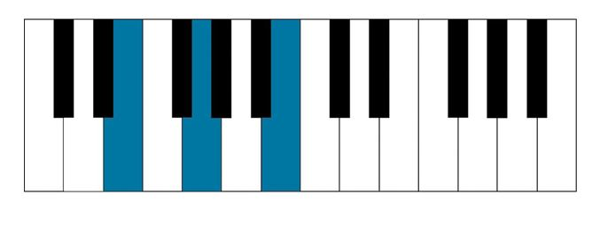 E Piano Chord E Minor Piano Chord   ...