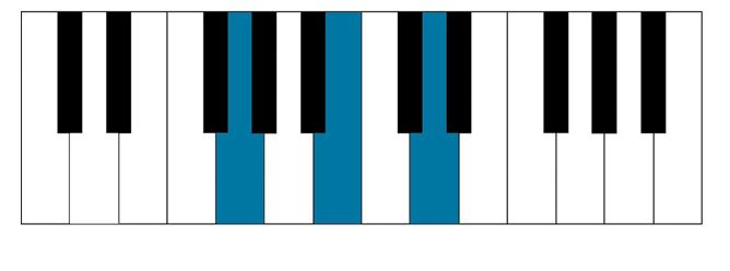 G major chord on piano