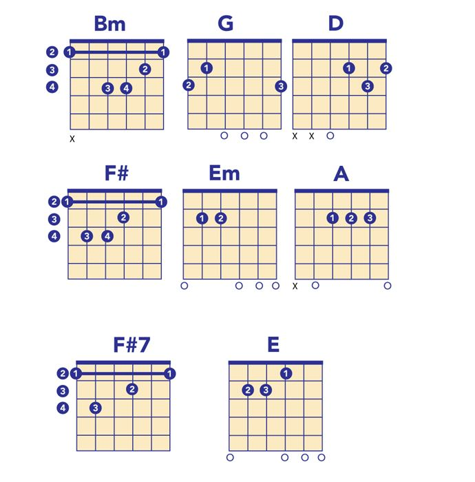 Chords for Hotel California guitar
