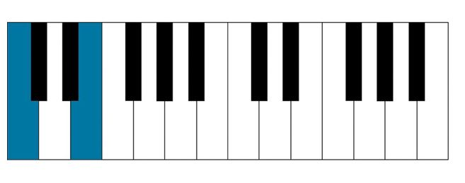 Piano interval Major 3rd
