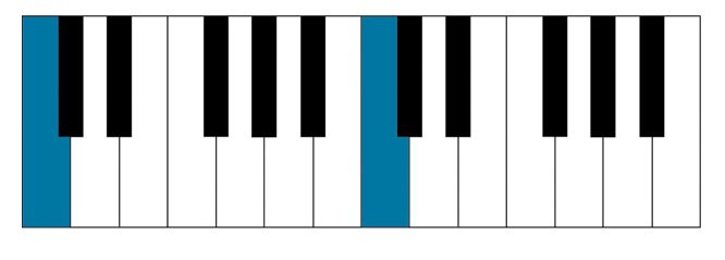 Interval Octave piano