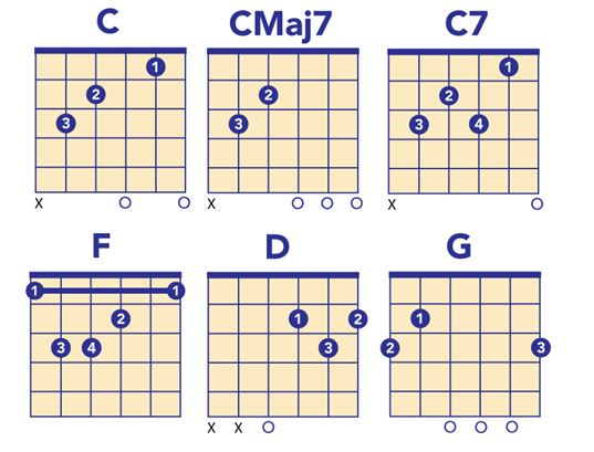 5 Guitar Classics to Learn Today