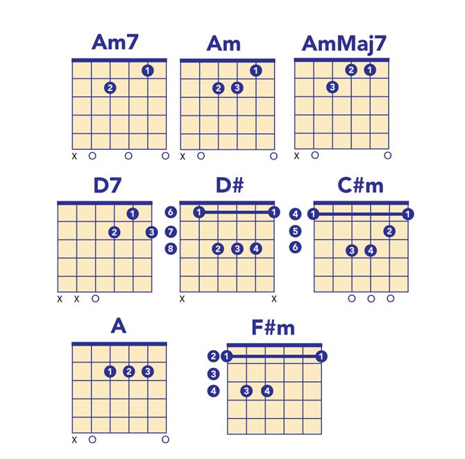 "Guitar Classics ""Something"" chords"