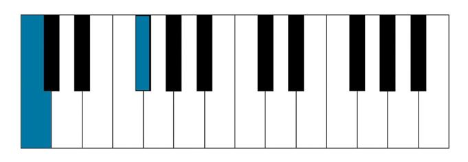 Tritone interval on piano