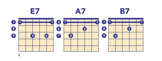 chords for 12 bar blues