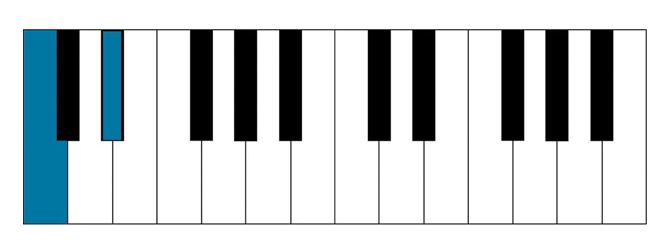 Minor 3rd piano interval