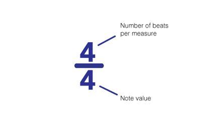 Rhythm Notation Learning To Read Basic Rhythms