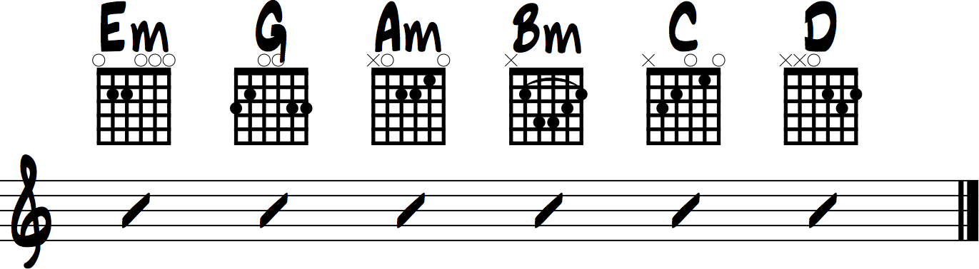 Fire Chords Gallery Chord Guitar Finger Position