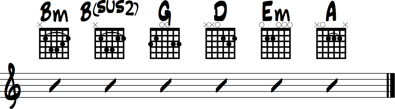 Iris Chords for Beginner Guitar (Goo Goo Dolls)
