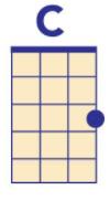 ukulele C
