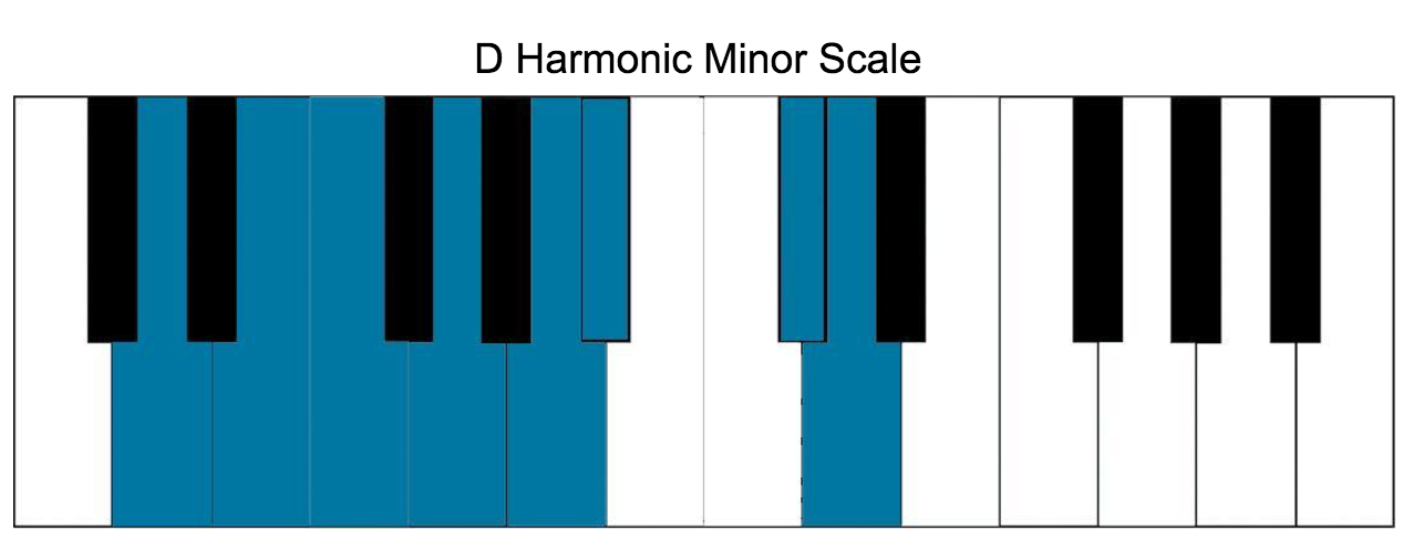 d harmonic minor