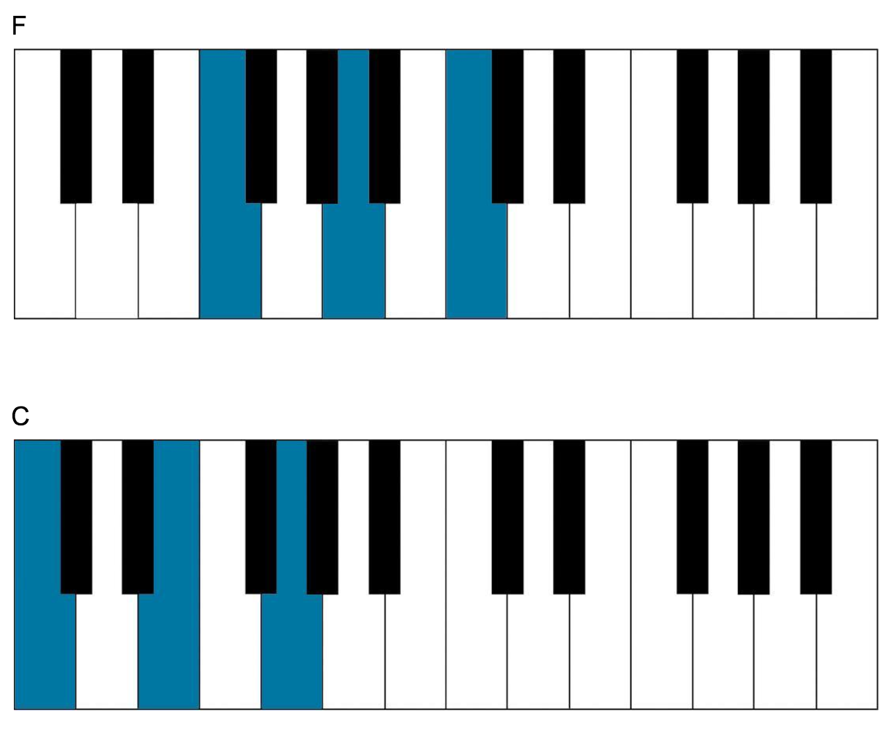 How to sing and play piano at the same time piano chords piano chords hexwebz Images