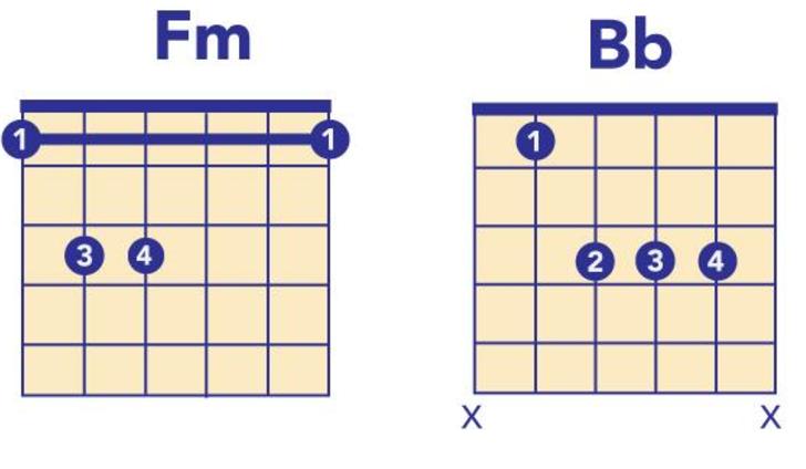 sopranos chords