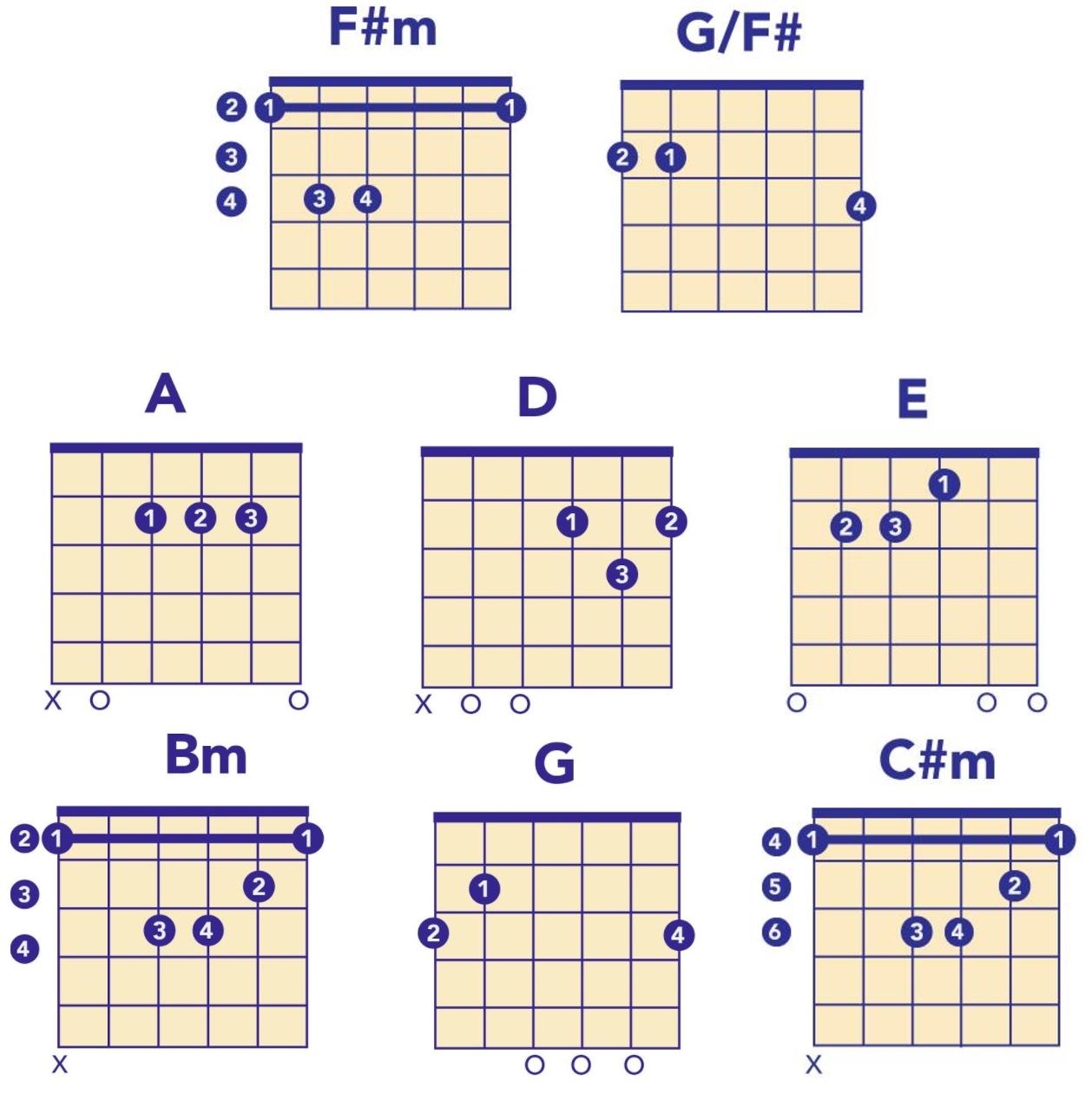 friends chords
