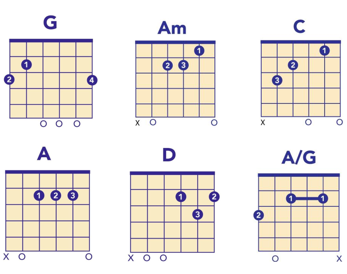 forever young chords