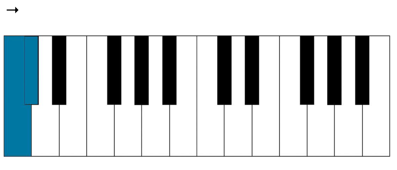 chromatic scale