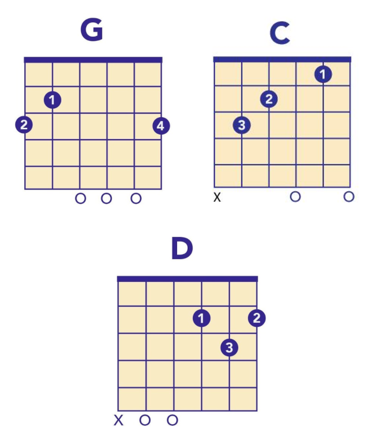 johnny cash chords