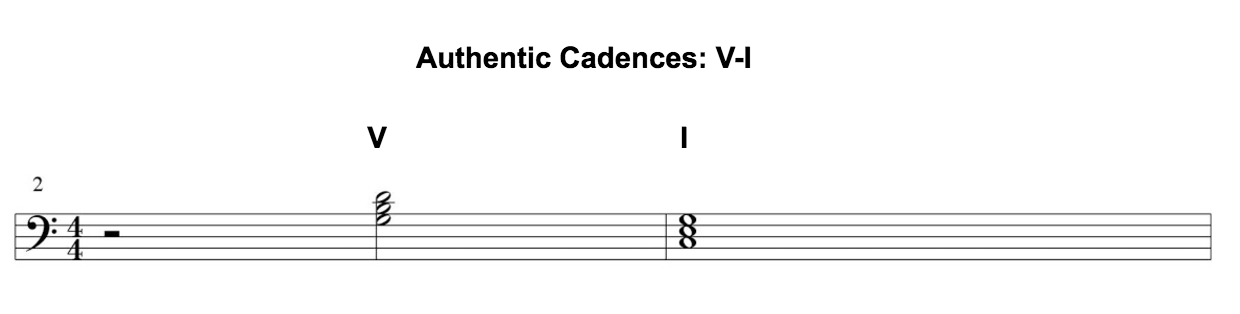 authentic cadence